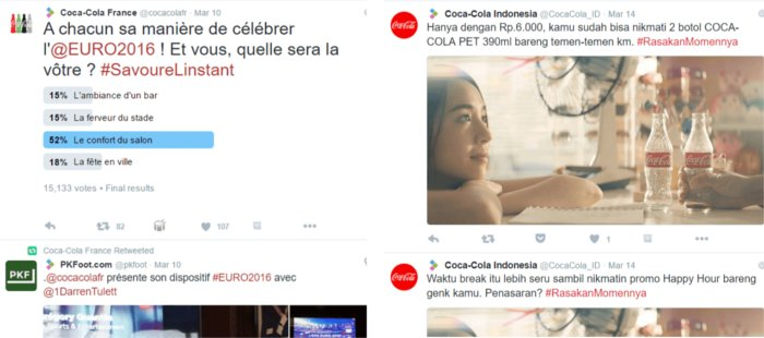 Comparing Coca-Cola France and Indonesia Twitter accounts