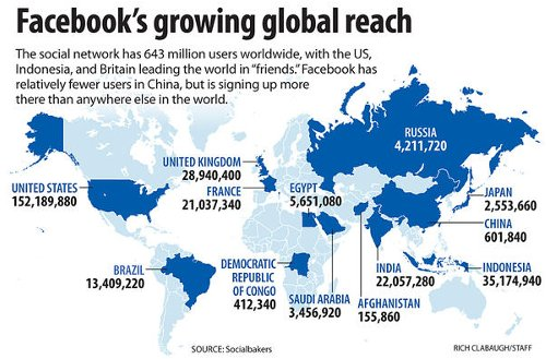 Infographic of Facebook's growing global reach